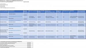 181209_Verzeichnis der Datenverarbeitungstätigkeiten